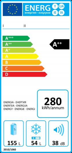 Consumul de energie al masinii de spalat rufe