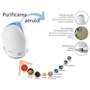 Functii avansate purificator aer
