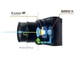 Focalizare avansata aparat foto compact